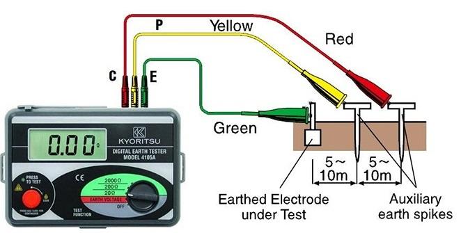 Đo điện trở tiếp địa hệ thống tiếp địa bảo vệ chống sét bằng thiết bị chuyên dùng tạ Hải Phòng